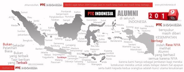 Alumni pelatihan service handphone ptcindonesia sejak 2004